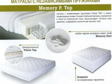 Матрас Memory Pillow Top (Мемори Пиллоу Топ) Compagnia Della Notte Итальянский матрас